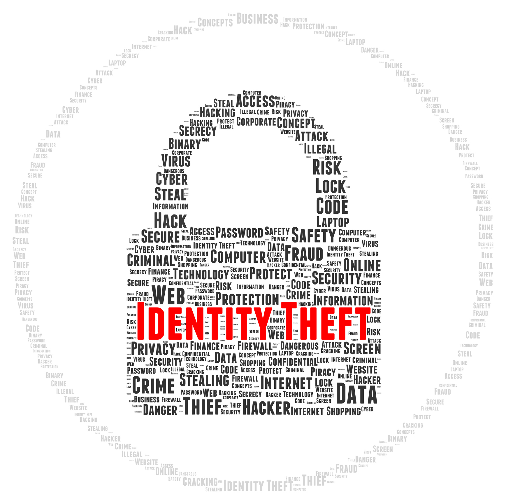 Identity Theft what you should know